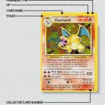 How to Play Pokemon - Card Layout